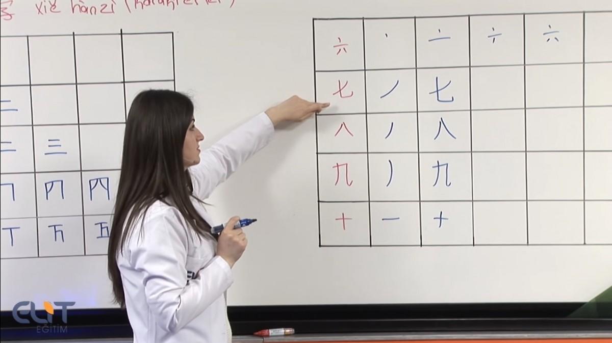 Çocuklara Çince ve Arapça derslerin dayatılması Türkleri ayağa kaldırdı