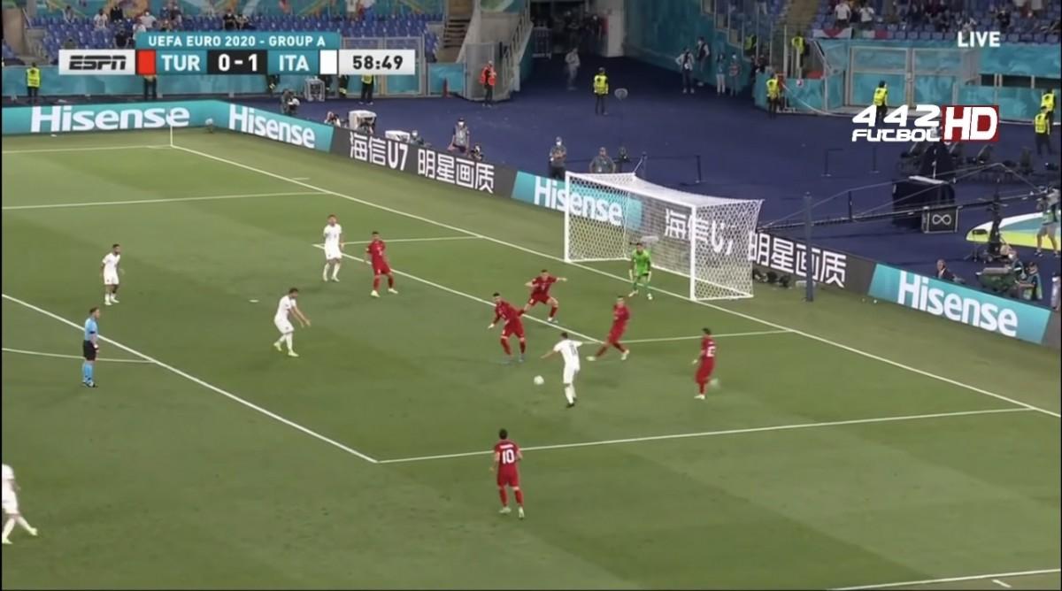 EURO 2020'ye kötü başladık